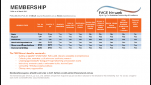FACE membership price schedule